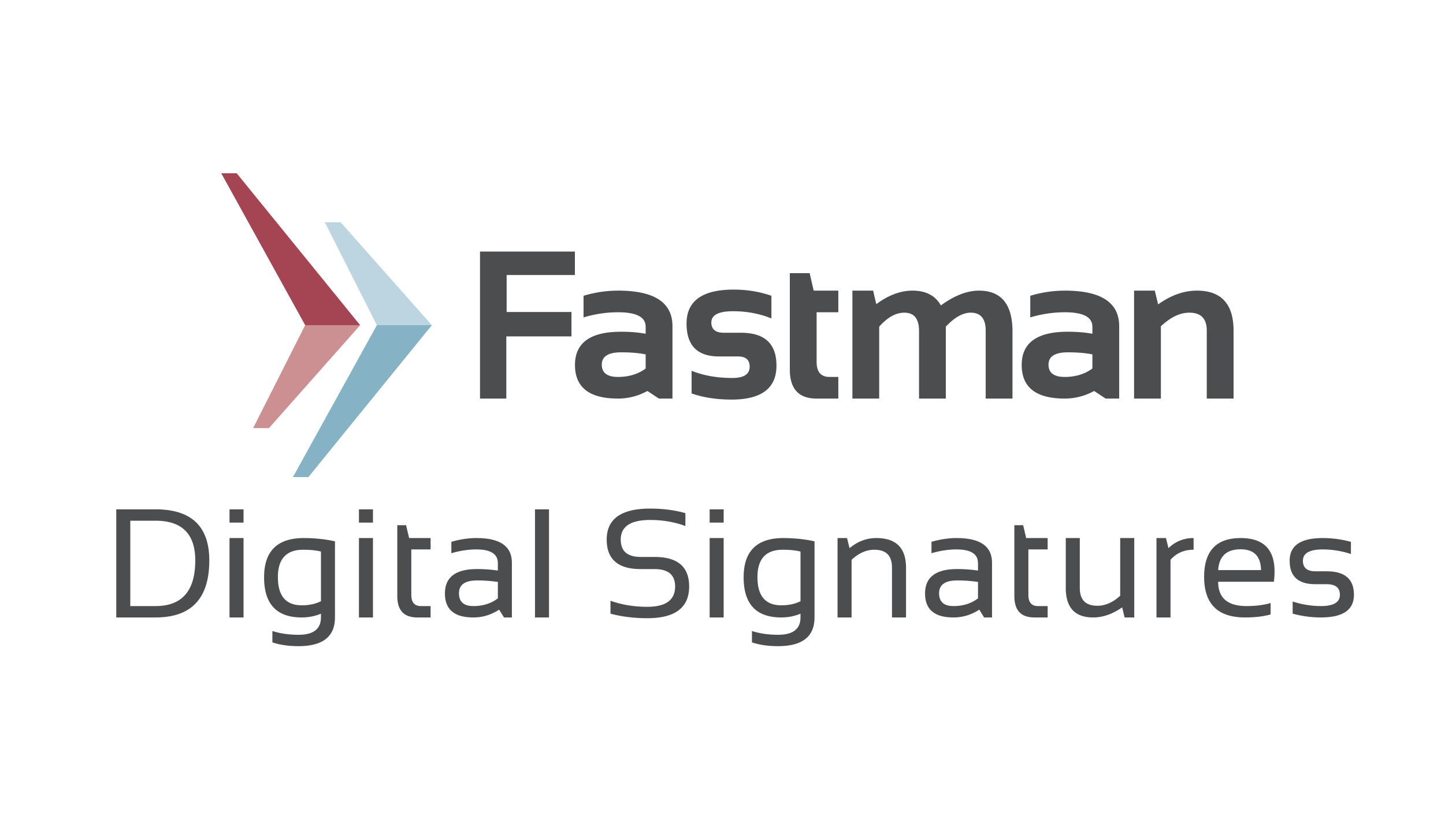 Fastman Digital Signatures