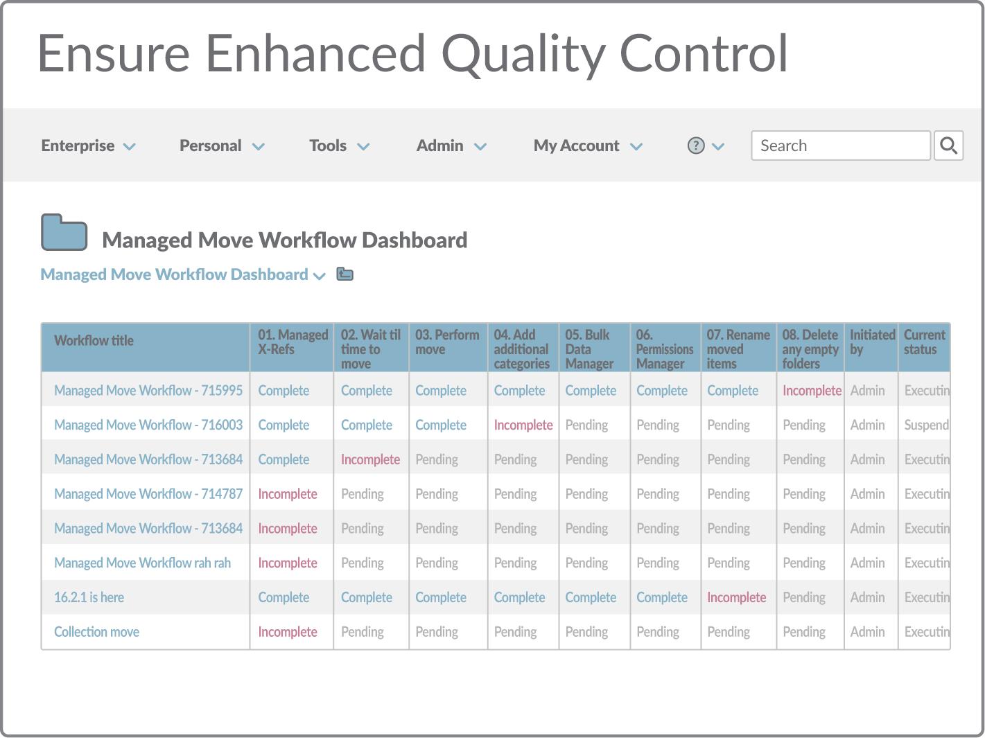 Ensure Enhanced Quality Control
